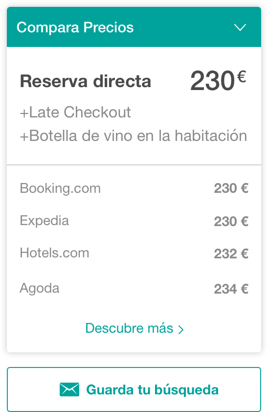 comparador precio widget - The Hotels Network