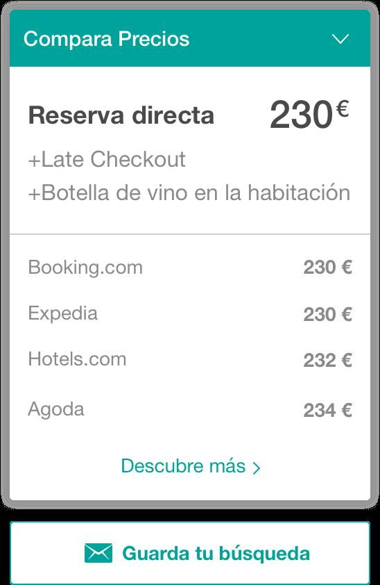 comparador precio widget - The Hotels Network