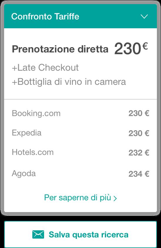 comparatore prezzi widget - The Hotels Network