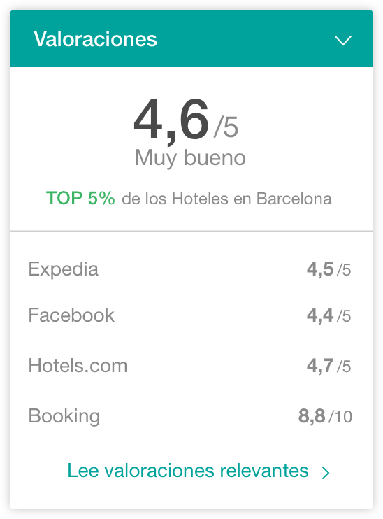 hotel opiniones widget - The Hotels Network