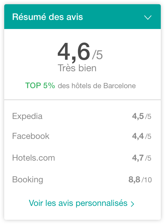 hotel avis widget - The Hotels Network